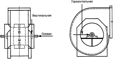 акт балансировки вентилятора