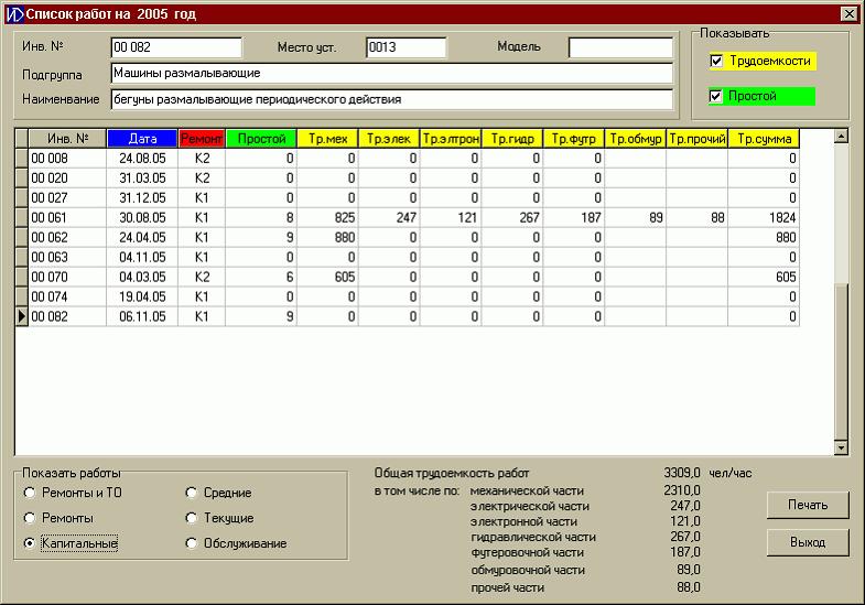 Программа для графиков ппр